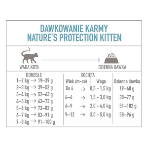 Natures Protection Kitten with Krill 18kg cat